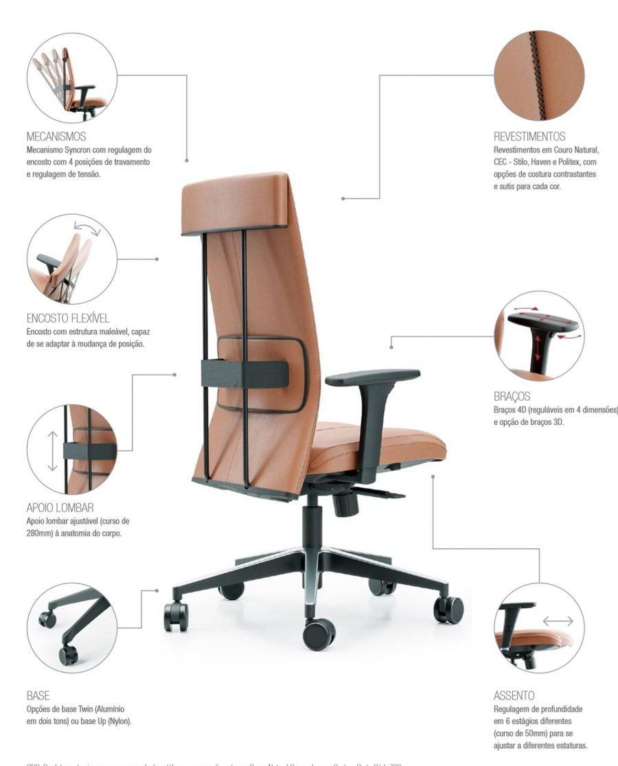 Cadeira Ergonomica Presidente LEEF regulagens